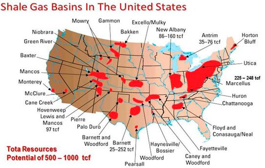 Fig. 3. Shale gas basins in the United States.